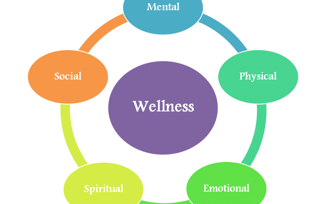Wellbeing Sessions with Linda Barbour